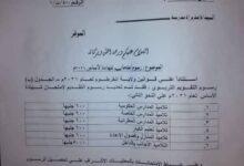 Photo of الخرطوم.. تحديد رسوم امتحانات شهادة الأساس 2021